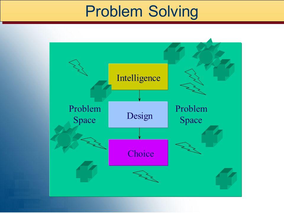 Problem Solving Design Intelligence Choice Problem Space Problem Space