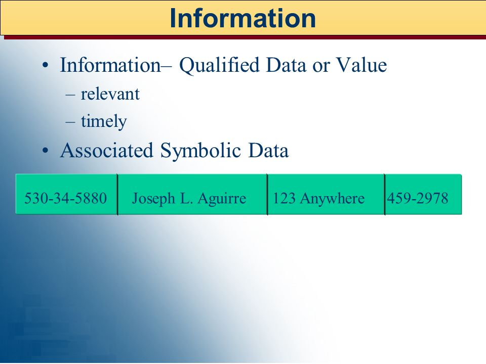 Information– Qualified Data or Value –relevant –timely Associated Symbolic Data 530-34-5880 Joseph L. Aguirre 123 Anywhere 459-2978 Information