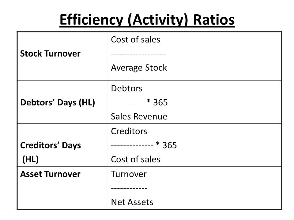 Efficiency (Activity) Ratios Stock Turnover Cost of sales ------------------ Average Stock Debtors Days (HL) Debtors ----------- * 365 Sales Revenue Creditors Days (HL) Creditors -------------- * 365 Cost of sales Asset TurnoverTurnover ------------ Net Assets