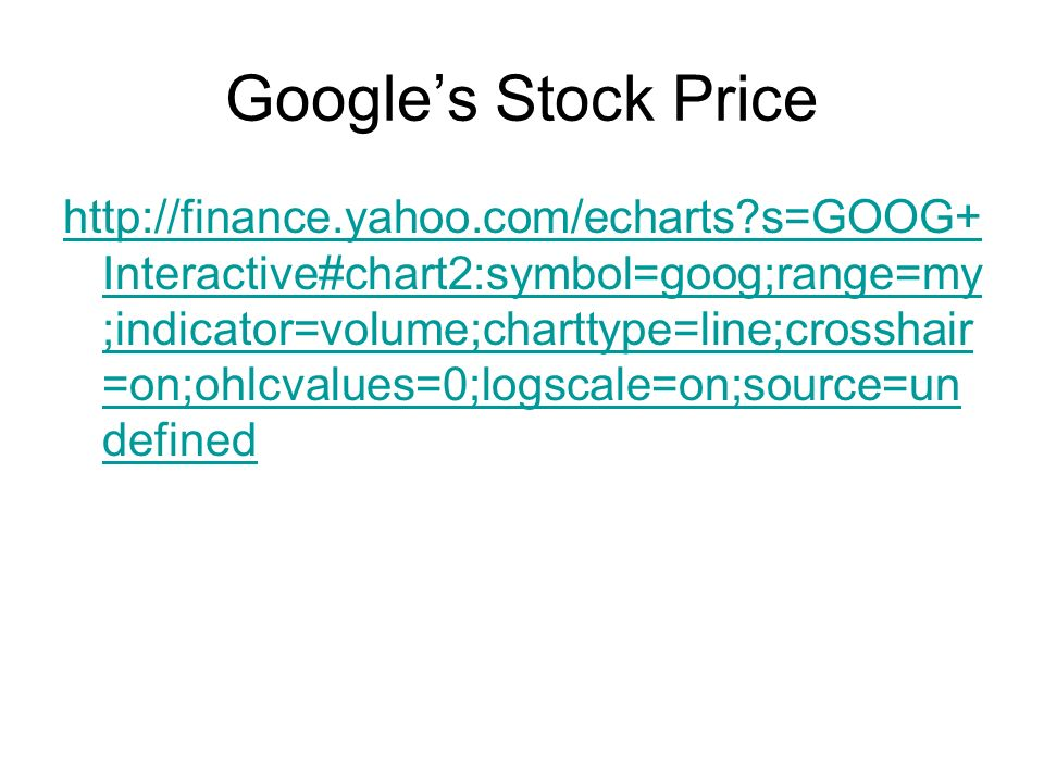 Googles Stock Price http://finance.yahoo.com/echarts s=GOOG+ Interactive#chart2:symbol=goog;range=my ;indicator=volume;charttype=line;crosshair =on;ohlcvalues=0;logscale=on;source=un defined