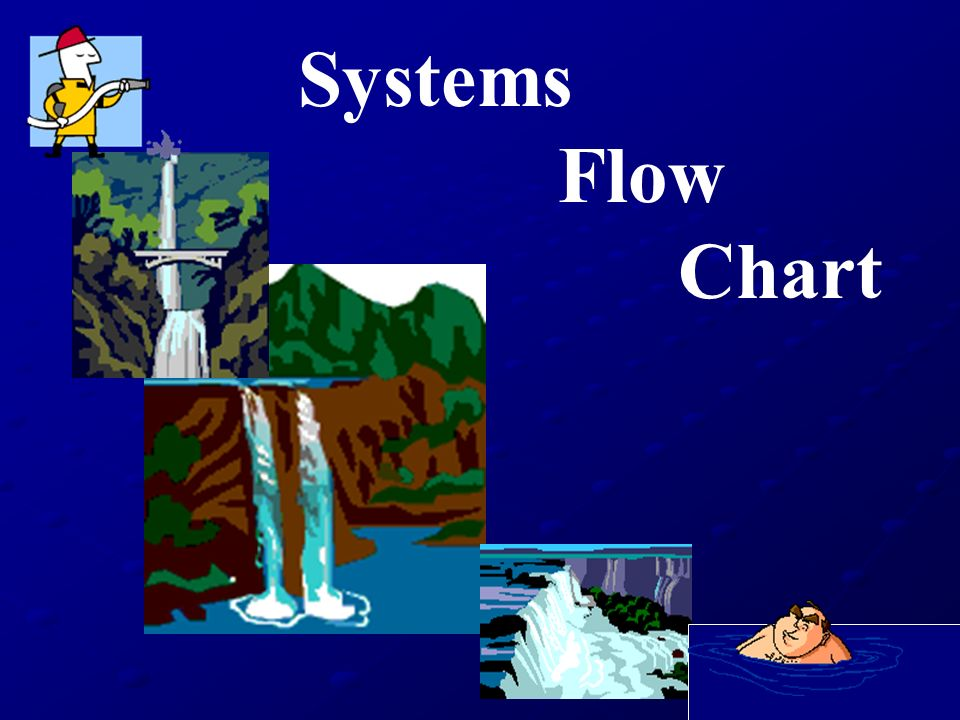 Systems Flow Chart