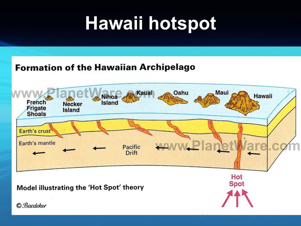 Hawaii hotspot