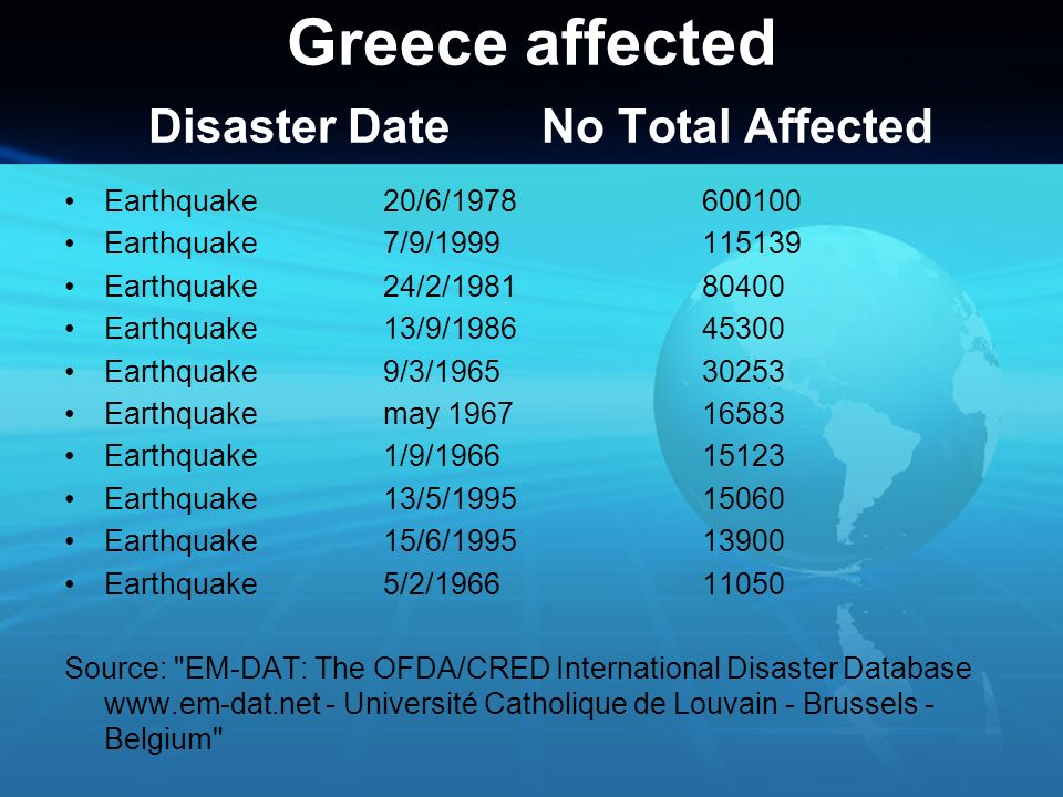 1994 Greek floods Flooding constituted the second most frequent natural disaster in Greece during 1928–2005 (15 episodes; 23.4% of total) after earthquakes.