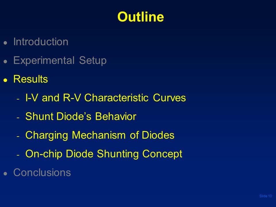 Outline Introduction Experimental Setup Results - I-V and R-V Characteristic Curves - Shunt Diodes Behavior - Charging Mechanism of Diodes - On-chip D