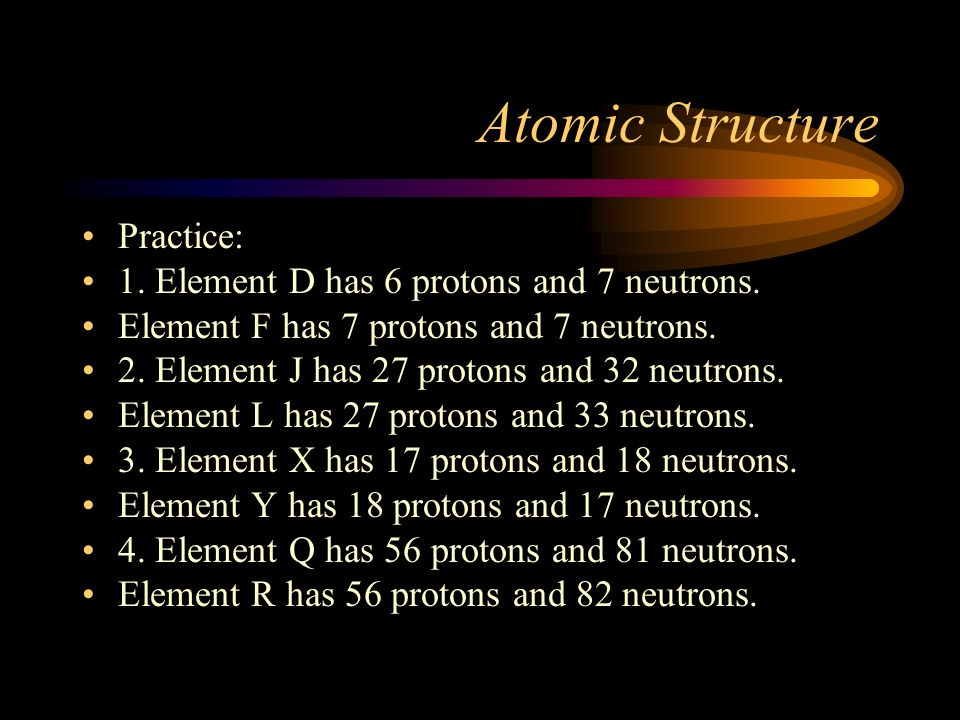 Atomic Structure Isotopes are: –Atoms of the same element –That have different masses Naturally occur or man made