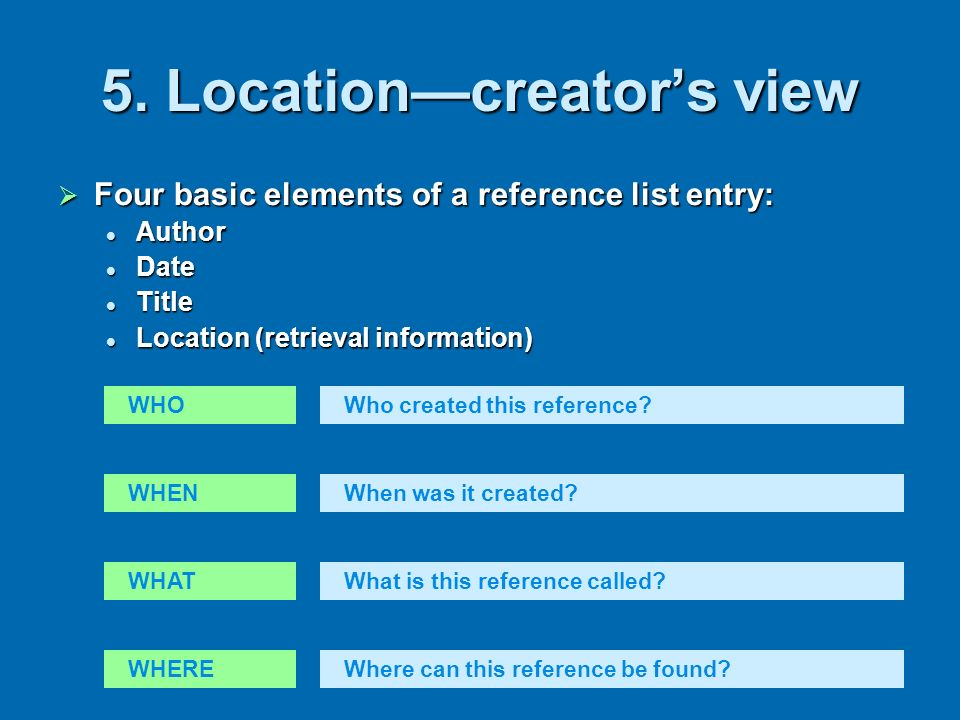 5. Locationcreators view Four basic elements of a reference list entry: Four basic elements of a reference list entry: Author Author Date Date Title T