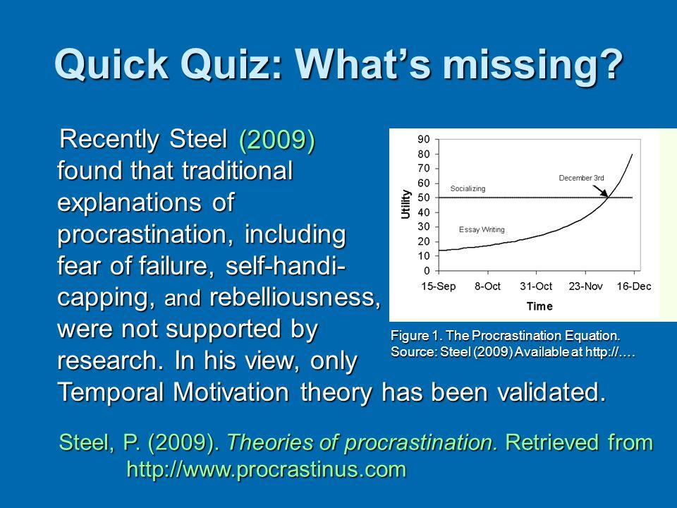 Quick Quiz: Whats missing? (2009) Steel, P. (2009). Theories of procrastination. Retrieved from http://www.procrastinus.com Figure 1. The Procrastinat