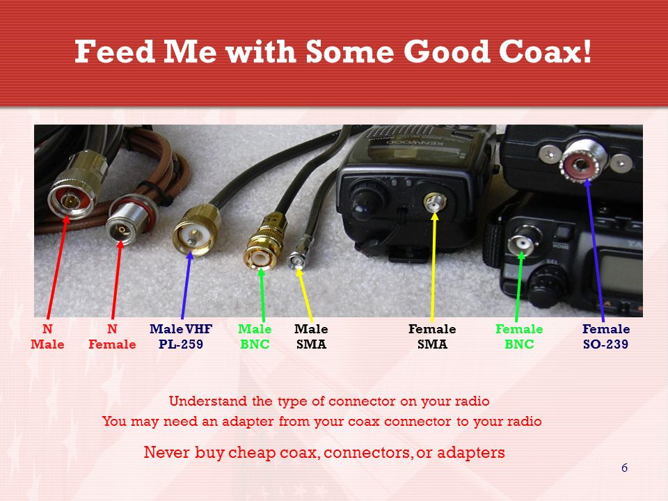 6 Feed Me with Some Good Coax.