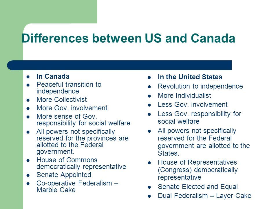 Differences between US and Canada In Canada Peaceful transition to independence More Collectivist More Gov. involvement More sense of Gov. responsibil