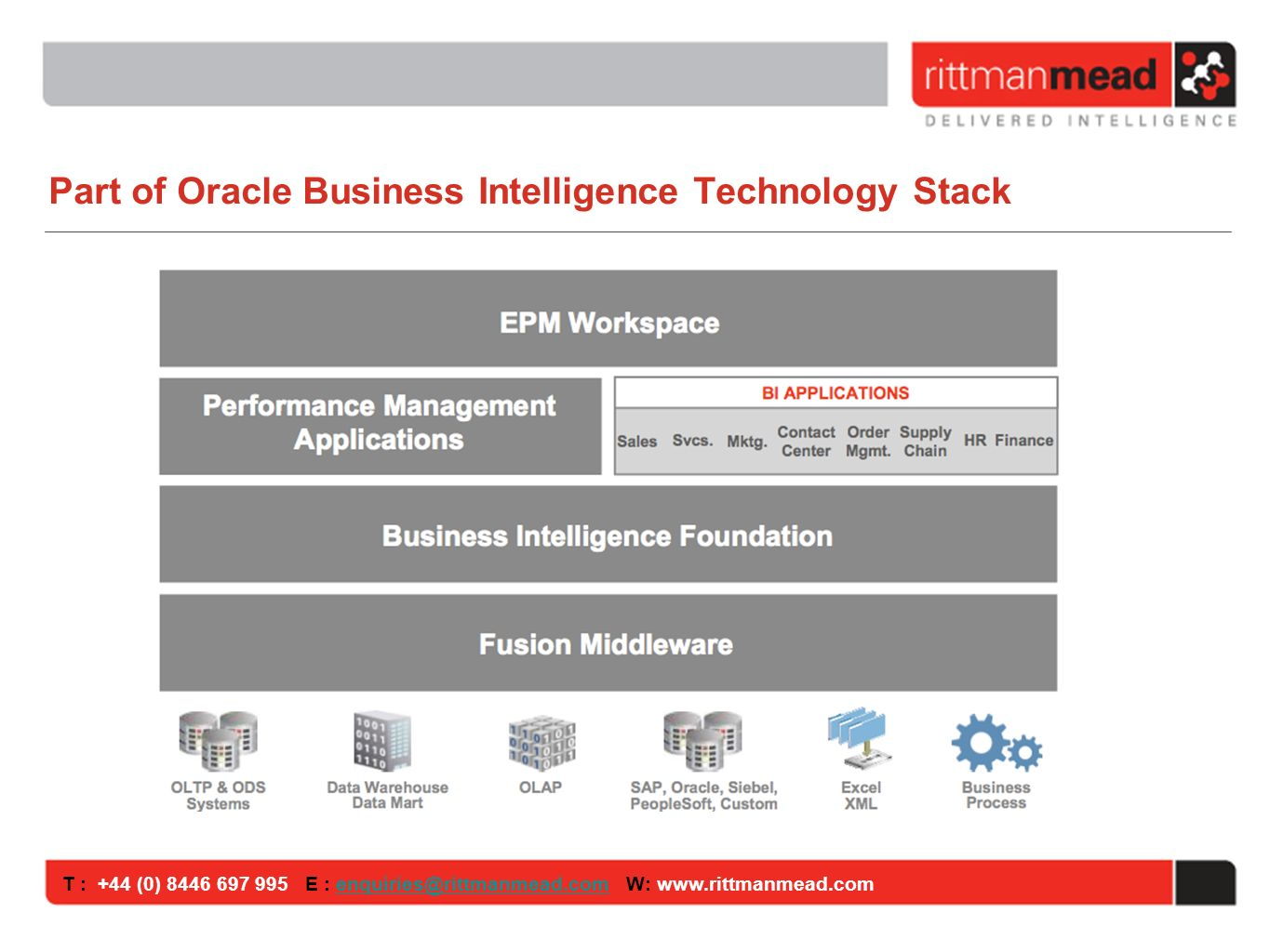T : +44 (0) 8446 697 995 E : enquiries@rittmanmead.com W: www.rittmanmead.comenquiries@rittmanmead.com Oracle Data Integrator A future release of the Oracle BI Applications will support ODI as the ETL tool Initially EBS to Oracle only, future releases will support all sources/targets Oracle heterogeneous ETL tool Acquired through Sunopsis Acquisition ELT approach Part of Oracle Fusion Middleware Customers can adopt either Informatica or ODI, Informatica will continue to be supported