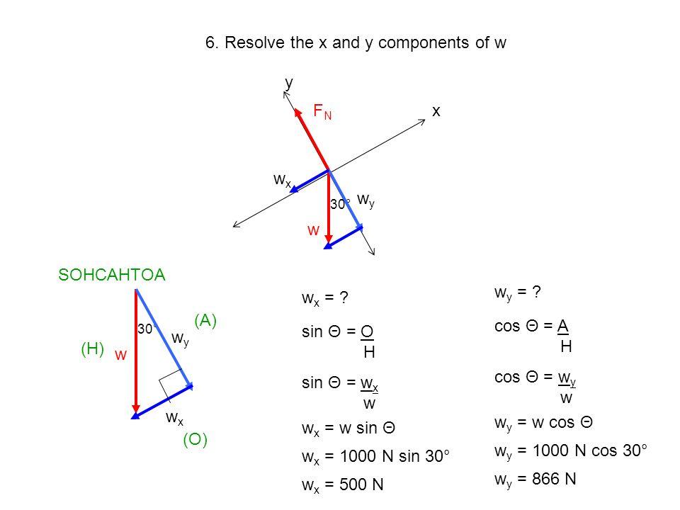 y xFNFN w 6. Resolve the x and y components of w wywy wxwx w 30° wywy wxwx (H) (A) (O) SOHCAHTOA w x = ? sin Θ = O H sin Θ = w x w w x = w sin Θ w x =