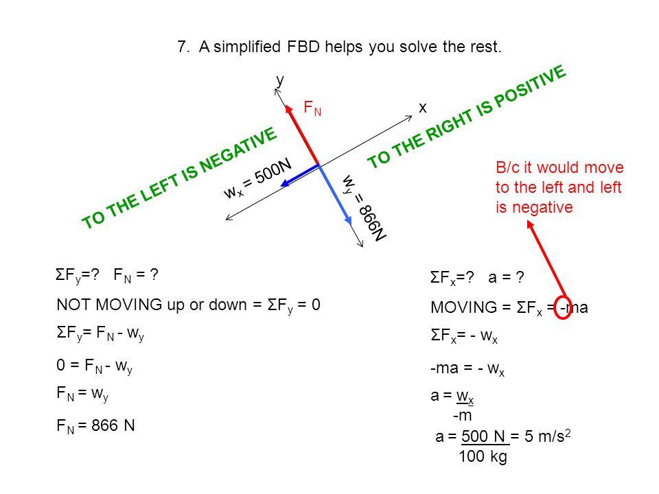 y x w x = 500N 7. A simplified FBD helps you solve the rest. FNFN ΣF y =? F N = ? NOT MOVING up or down = ΣF y = 0 ΣF y = F N - w y TO THE LEFT IS NEG