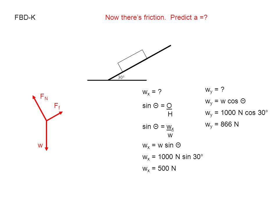 FBD-K 30° Now theres friction. Predict a =? FNFN w FfFf w x = ? sin Θ = O H sin Θ = w x w w x = w sin Θ w x = 1000 N sin 30° w x = 500 N w y = ? w y =