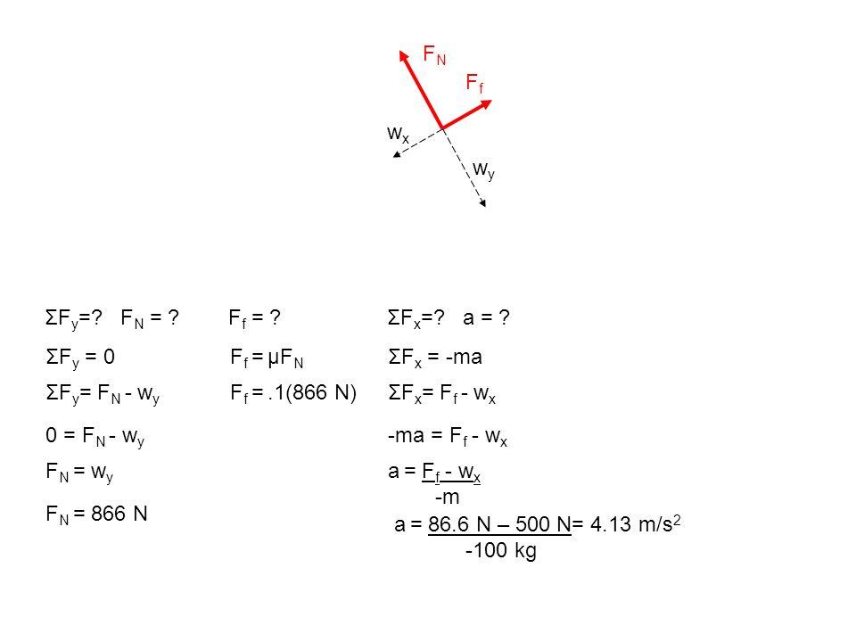 FNFN FfFf wywy wxwx ΣF y =? F N = ? ΣF y = 0 ΣF y = F N - w y 0 = F N - w y F N = w y F N = 866 N ΣF x =? a = ? ΣF x = -ma ΣF x = F f - w x -ma = F f