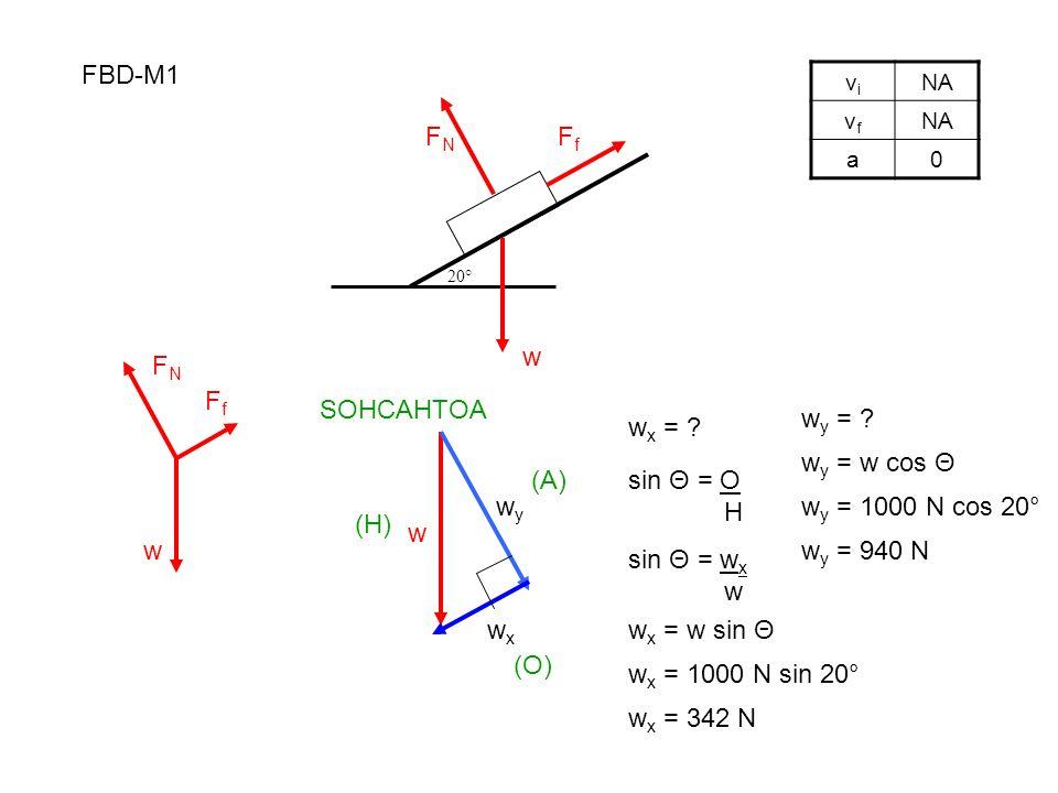 FBD-M1 20° w FNFN FfFf FNFN w FfFf w wywy wxwx (H) (A) (O) SOHCAHTOA w x = ? sin Θ = O H sin Θ = w x w w x = w sin Θ w x = 1000 N sin 20° w x = 342 N