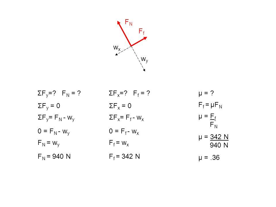 ΣF y =? F N = ? ΣF y = 0 ΣF y = F N - w y 0 = F N - w y F N = w y F N = 940 N F f = µF N FNFN FfFf wywy wxwx ΣF x =? F f = ? ΣF x = 0 ΣF x = F f - w x