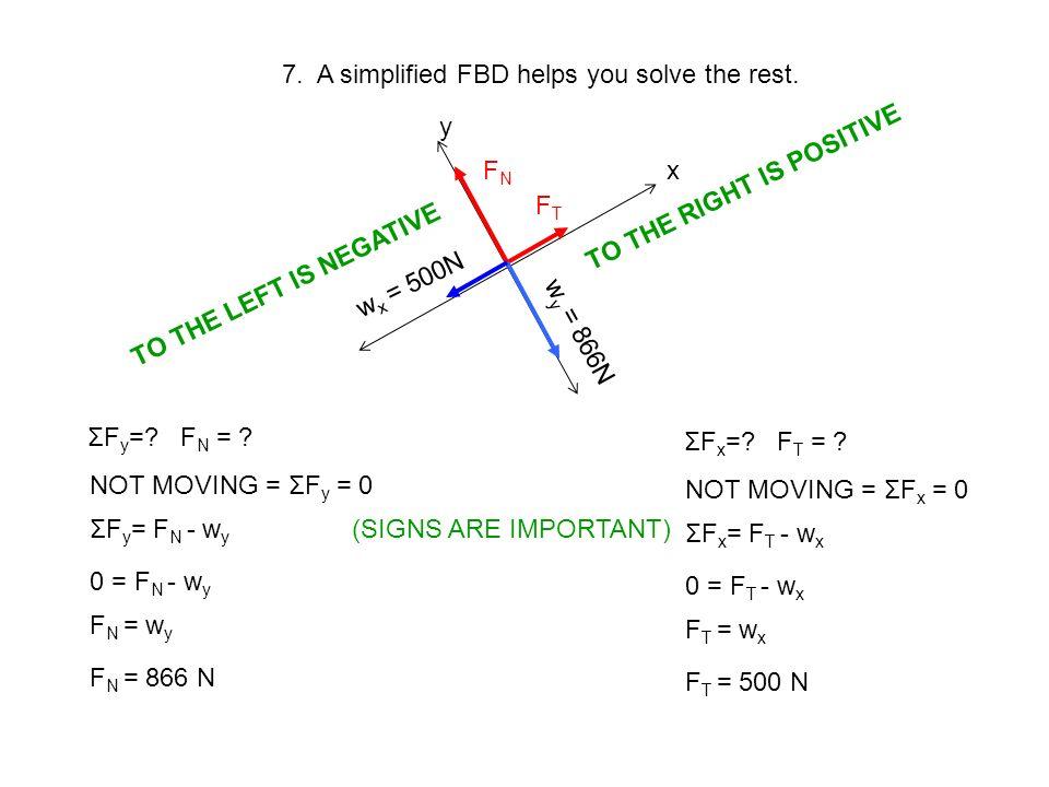 y x FTFT w y = 866N w x = 500N 7. A simplified FBD helps you solve the rest. FNFN ΣF y =? F N = ? NOT MOVING = ΣF y = 0 ΣF y = F N - w y (SIGNS ARE IM