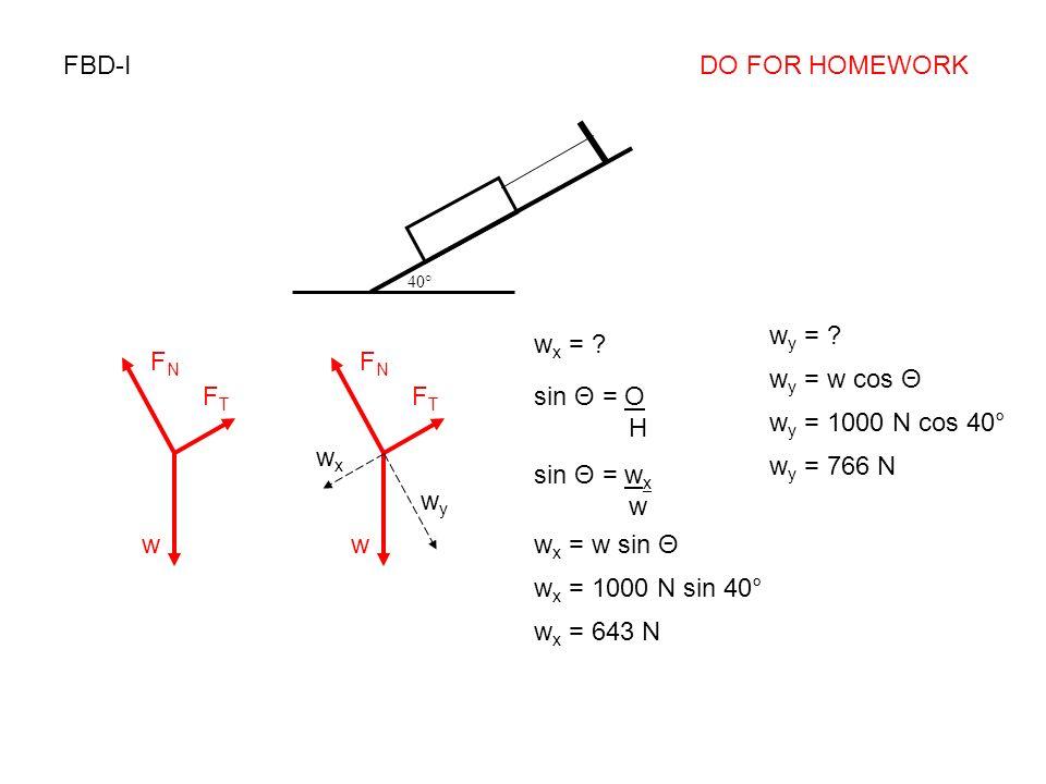FBD-I 40° DO FOR HOMEWORK FNFN w FTFT FNFN w FTFT wywy wxwx w x = ? sin Θ = O H sin Θ = w x w w x = w sin Θ w x = 1000 N sin 40° w x = 643 N w y = ? w