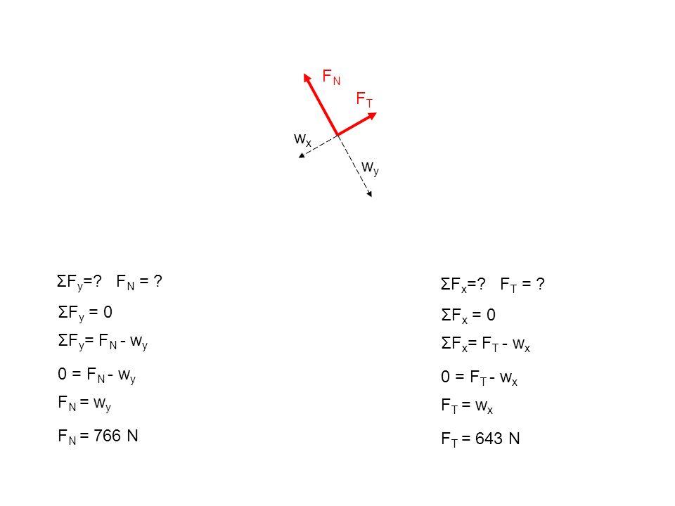 ΣF y =? F N = ? ΣF y = 0 ΣF y = F N - w y 0 = F N - w y F N = w y F N = 766 N ΣF x =? F T = ? ΣF x = 0 ΣF x = F T - w x 0 = F T - w x F T = w x F T =