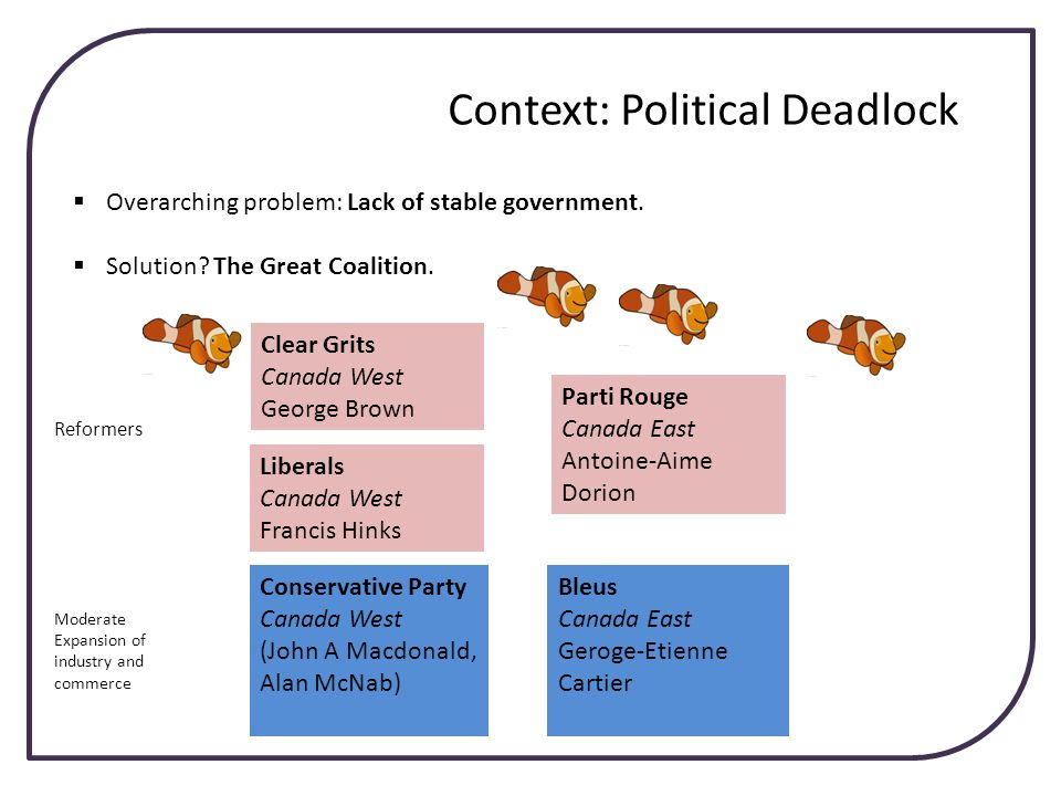 Context: Political Deadlock Overarching problem: Lack of stable government. Solution? The Great Coalition. Clear Grits Canada West George Brown Conser