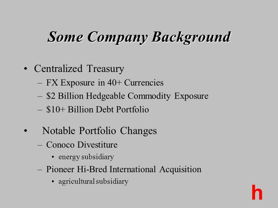 h Some Company Background Centralized Treasury –FX Exposure in 40+ Currencies –$2 Billion Hedgeable Commodity Exposure –$10+ Billion Debt Portfolio No