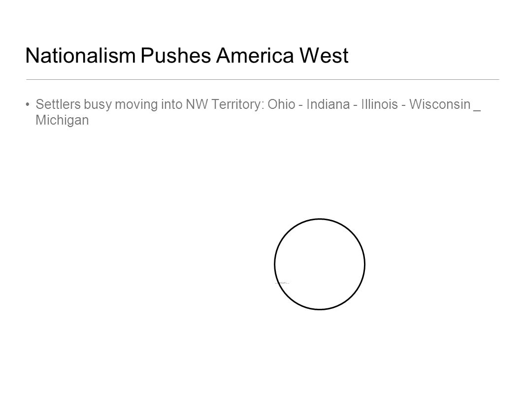 Nationalism Pushes America West Settlers busy moving into NW Territory: Ohio - Indiana - Illinois - Wisconsin _ Michigan