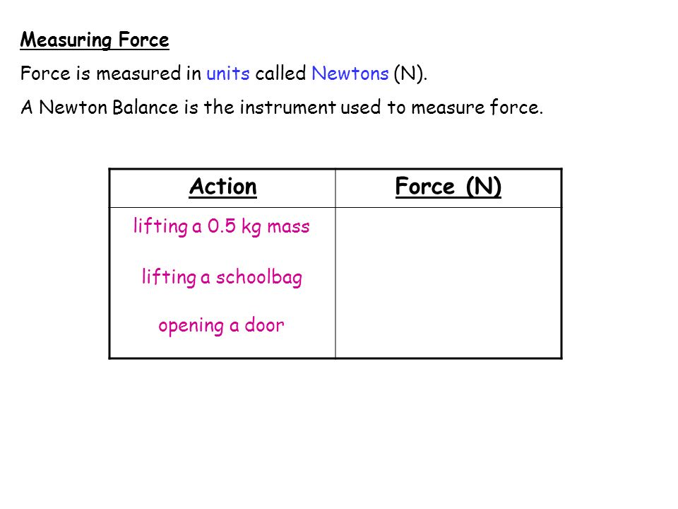 Measuring Force Force is measured in units called Newtons (N). A Newton Balance is the instrument used to measure force. ActionForce (N) lifting a 0.5