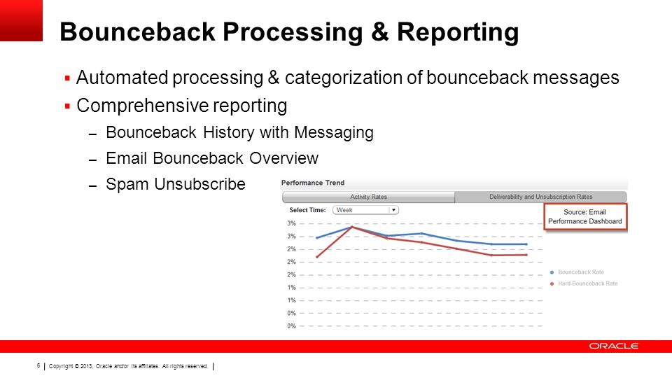 Copyright © 2013, Oracle and/or its affiliates. All rights reserved. 6 Bounceback Processing & Reporting Automated processing & categorization of boun