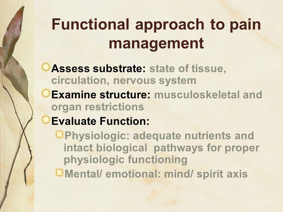 Curcumin Singh S.Khar A.Current Medicinal Chemistry - Anti-Cancer Agents.