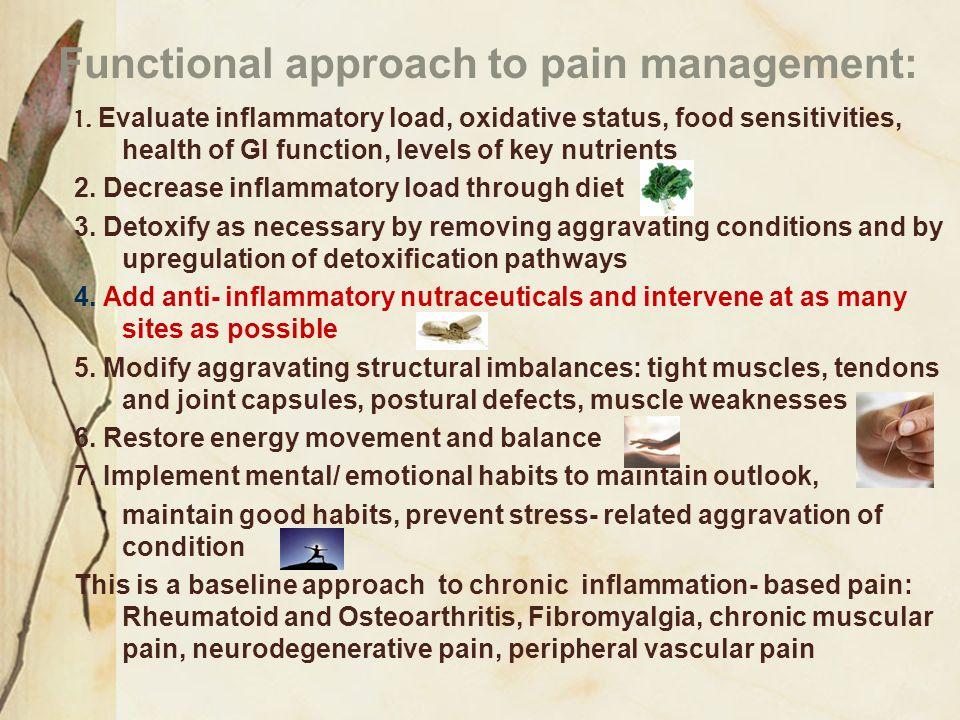 Osteoarthritis Myofascial Pain Fibromyalgia Neurodegenerative pain Peripheral Vascular Pain