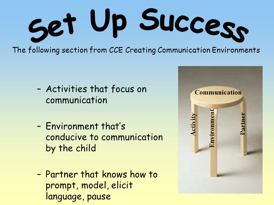 The following section from CCE Creating Communication Environments –Activities that focus on communication –Environment thats conducive to communicati