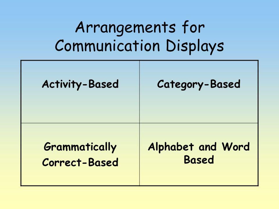 Arrangements for Communication Displays Activity-BasedCategory-Based Grammatically Correct-Based Alphabet and Word Based