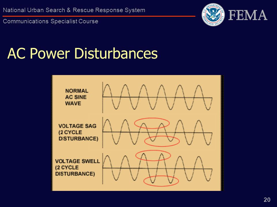 20 National Urban Search & Rescue Response System Communications Specialist Course AC Power Disturbances