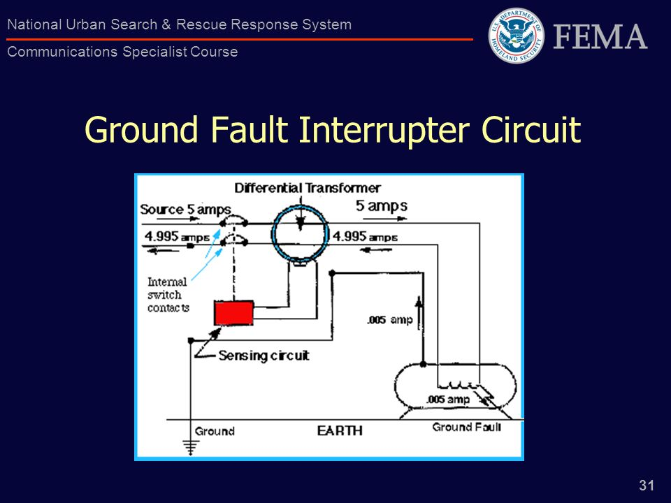 31 National Urban Search & Rescue Response System Communications Specialist Course Ground Fault Interrupter Circuit