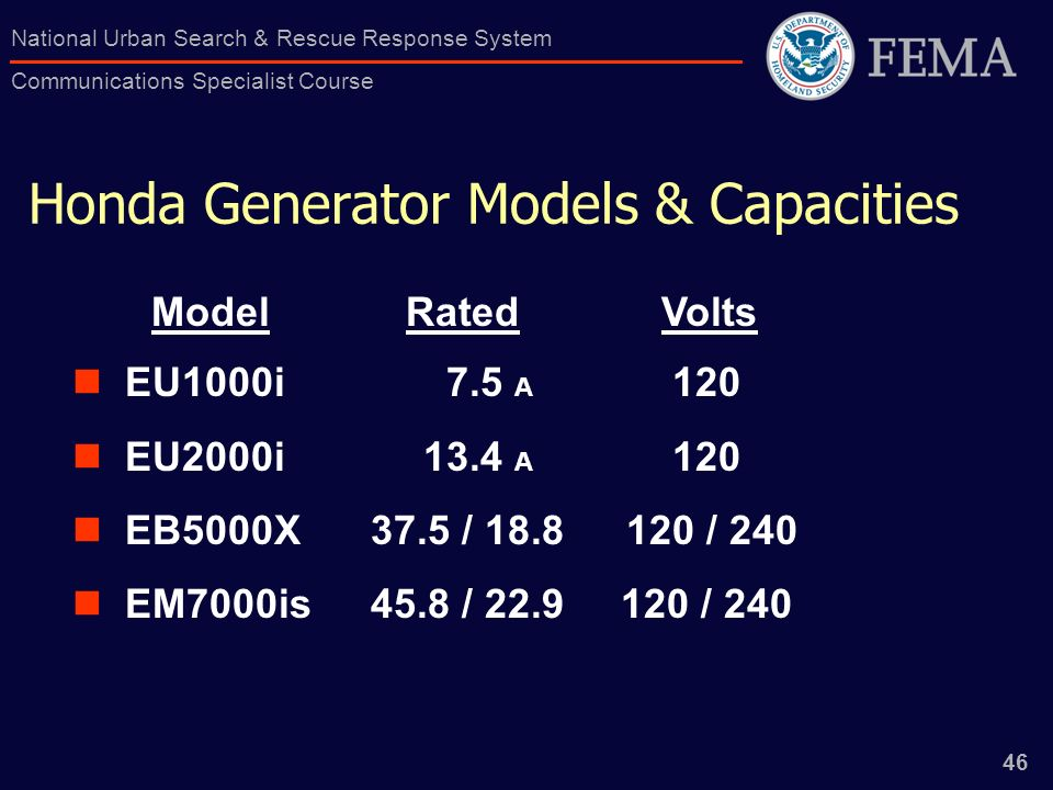 46 National Urban Search & Rescue Response System Communications Specialist Course Honda Generator Models & Capacities EU1000i EU2000i EB5000X EM7000i