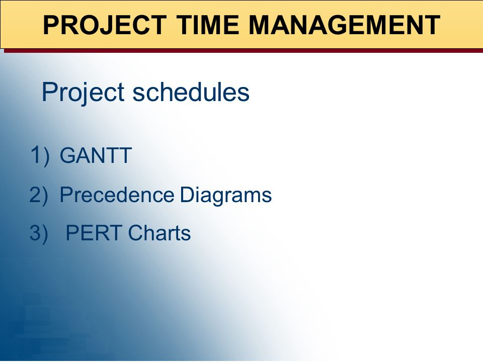 TIME MANAGEMENT TMGT 510