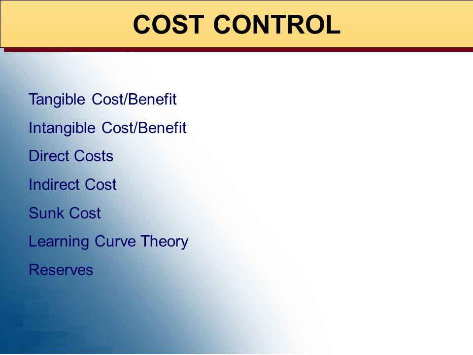 COST CONTROL ROM RAM CPU