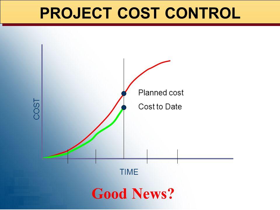 PROJECT COST MANAGEMENT WBSSCHEDULE COST ESTIMATES BUDGET 1.SW Development Code Test Document 1.SW Development Code: $10X Test: $1x Document: $0.5x $x