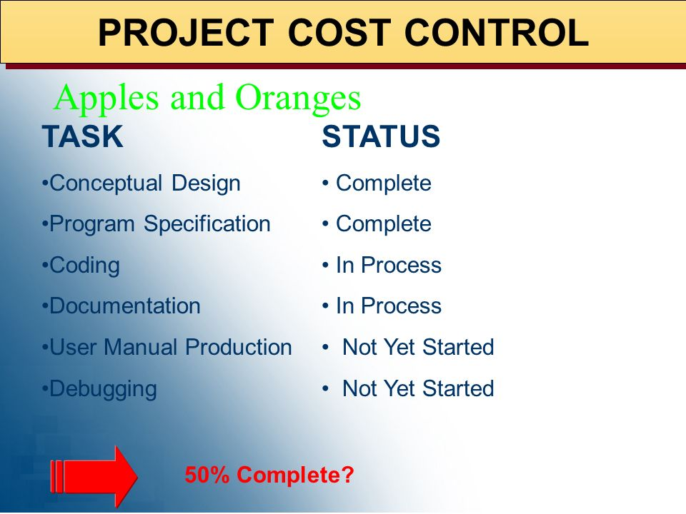 PROJECT COST CONTROL Planned cost Cost to Date TIME COST Good News?