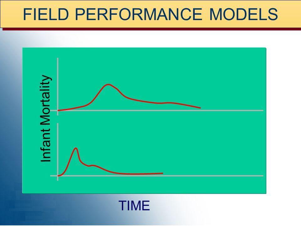 PROJECT QUALITY MANAGEMENT Pareto Diagram