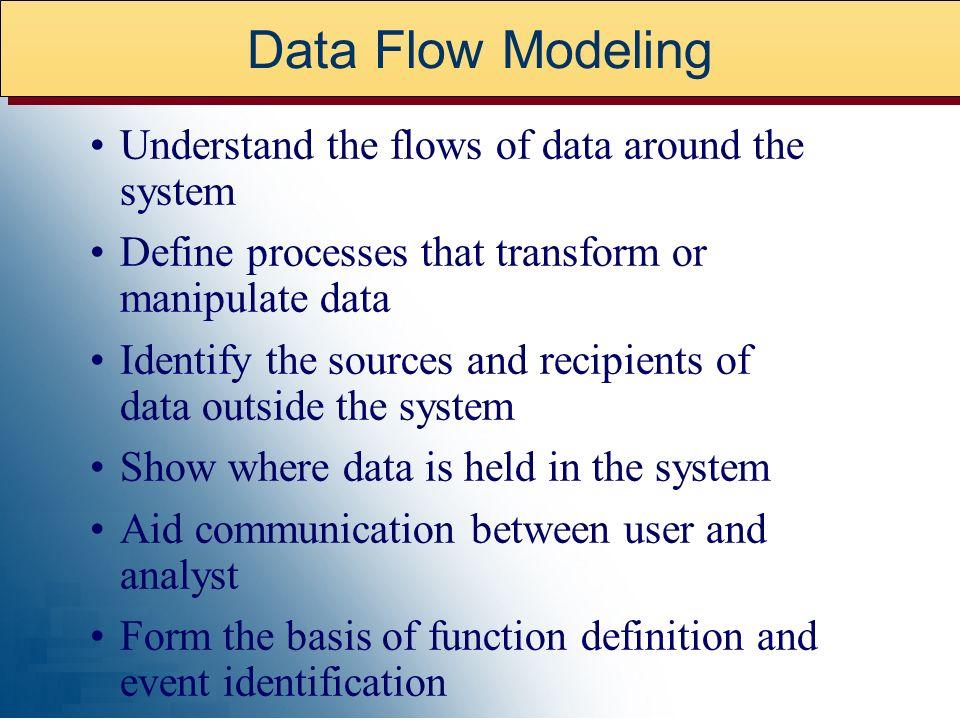 Context Model Processing Control Output Input System External Agent StimulusResponse