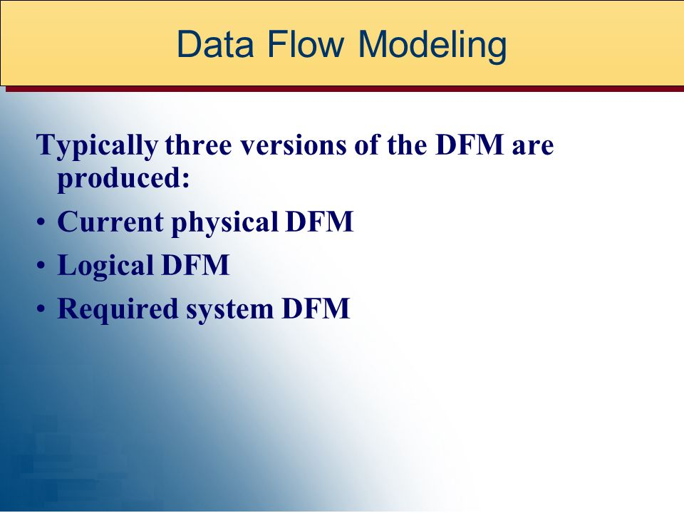Understand the flows of data around the system Define processes that transform or manipulate data Identify the sources and recipients of data outside