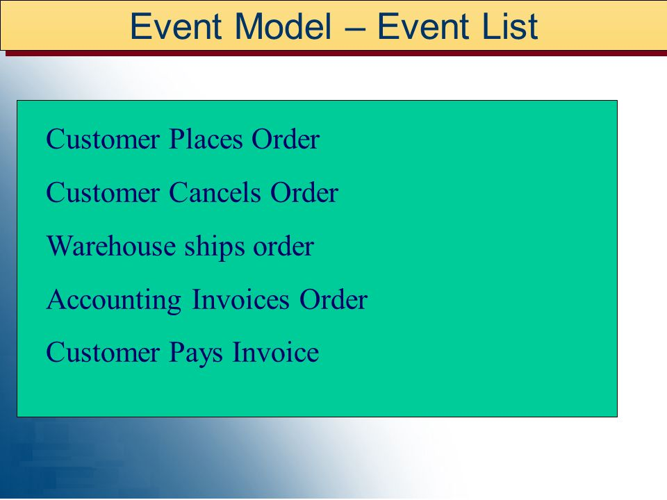 EVENT DICTIONARY Event ID: 099 Event Name: Warehouse ships customer order Description : When warehouse ships product, the trucking company is identifi