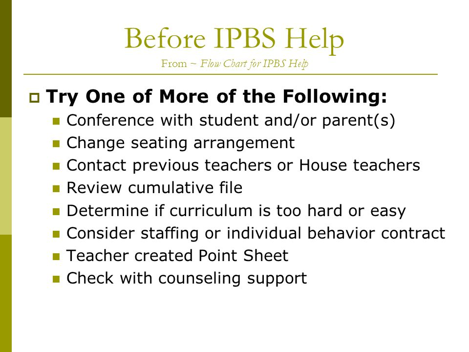 Before IPBS Help From ~ Flow Chart for IPBS Help Try One of More of the Following: Conference with student and/or parent(s) Change seating arrangement