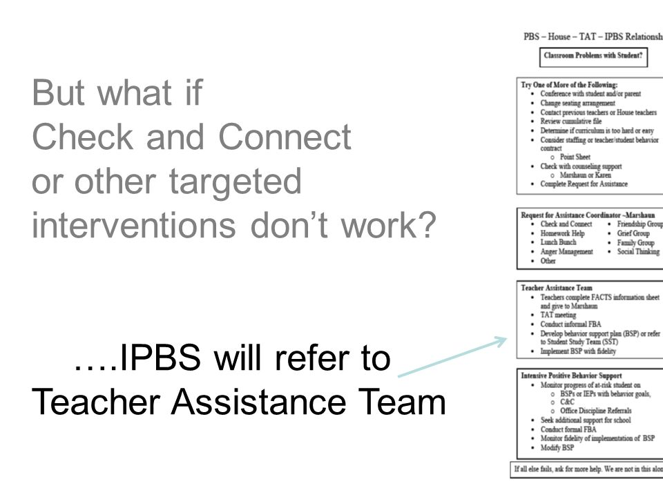 But what if Check and Connect or other targeted interventions dont work? ….IPBS will refer to Teacher Assistance Team
