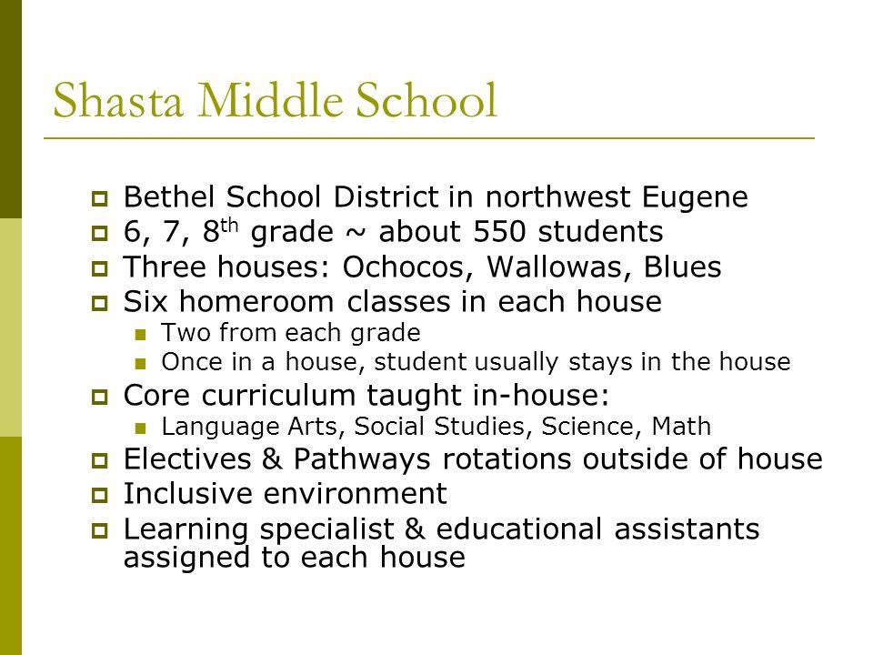 Shasta Middle School Bethel School District in northwest Eugene 6, 7, 8 th grade ~ about 550 students Three houses: Ochocos, Wallowas, Blues Six homer
