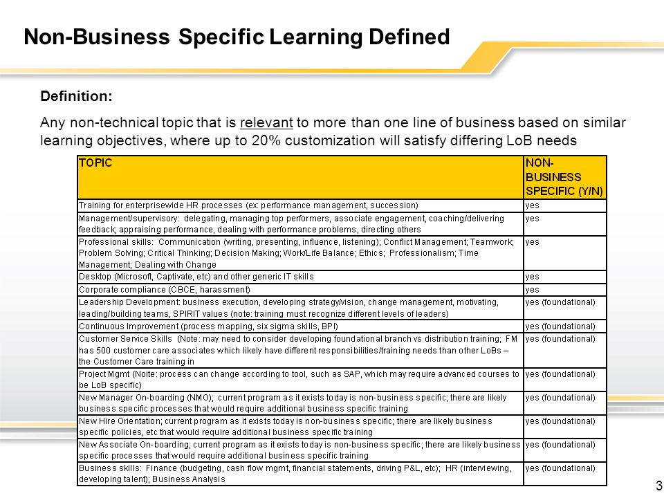 3 Non-Business Specific Learning Defined Definition: Any non-technical topic that is relevant to more than one line of business based on similar learning objectives, where up to 20% customization will satisfy differing LoB needs