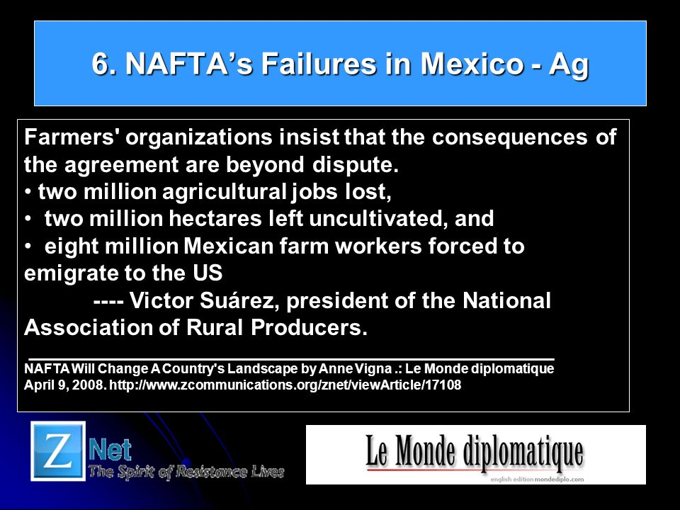 6. NAFTAs Failures in Mexico - Ag Farmers' organizations insist that the consequences of the agreement are beyond dispute. two million agricultural jo