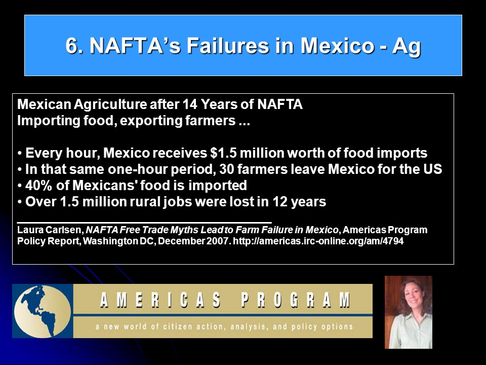 6. NAFTAs Failures in Mexico - Ag Mexican Agriculture after 14 Years of NAFTA Importing food, exporting farmers... Every hour, Mexico receives $1.5 mi
