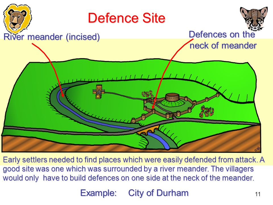 11 Defence Site Early settlers needed to find places which were easily defended from attack. A good site was one which was surrounded by a river meand